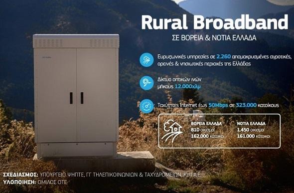Rural Broadband 2